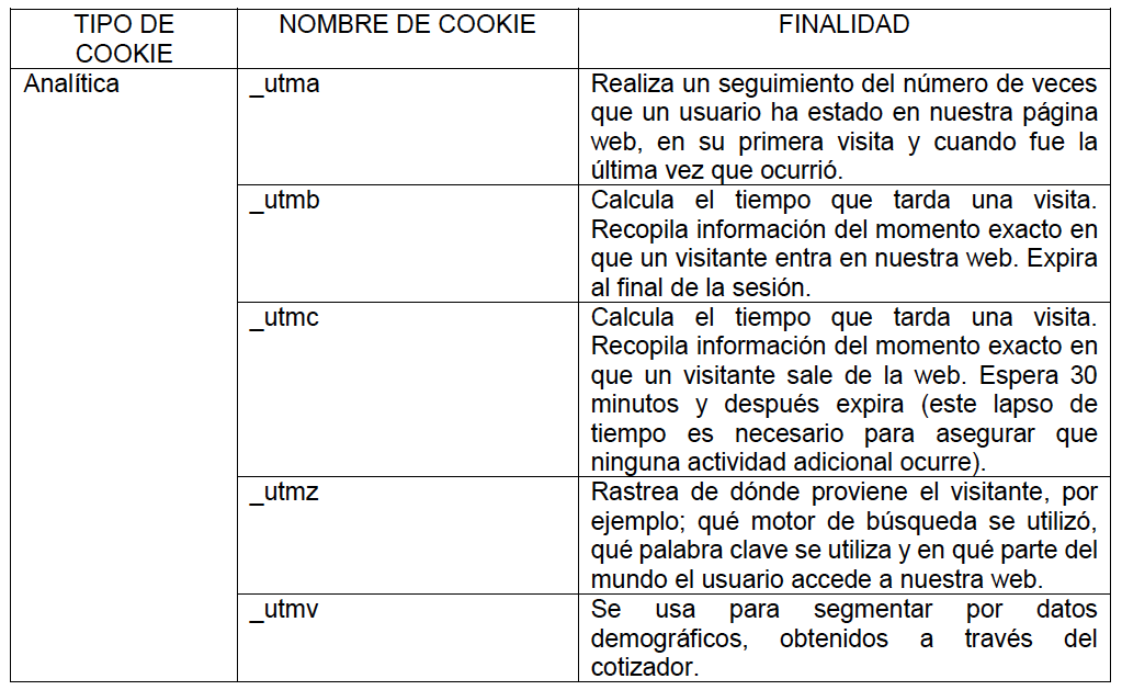 cookies-salinasFuencaliente